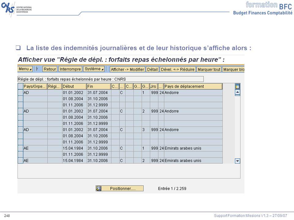 La liste des indemnités journalières et de leur historique s'affiche alors :