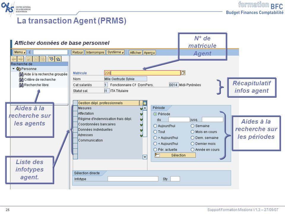 La transaction Agent (PRMS)