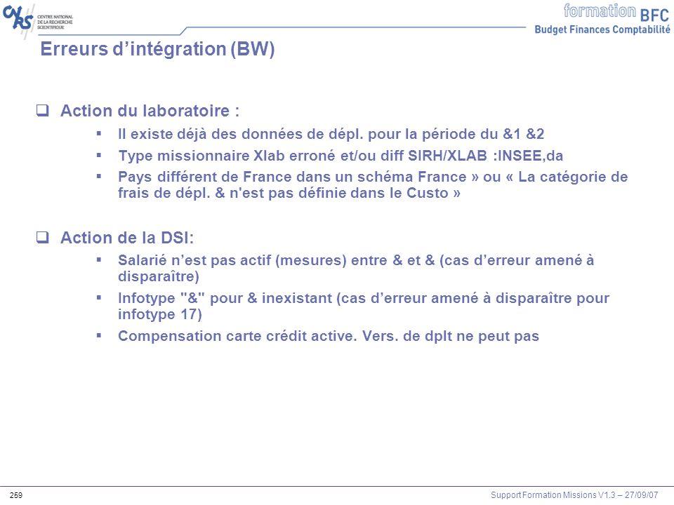 Erreurs d'intégration (BW)
