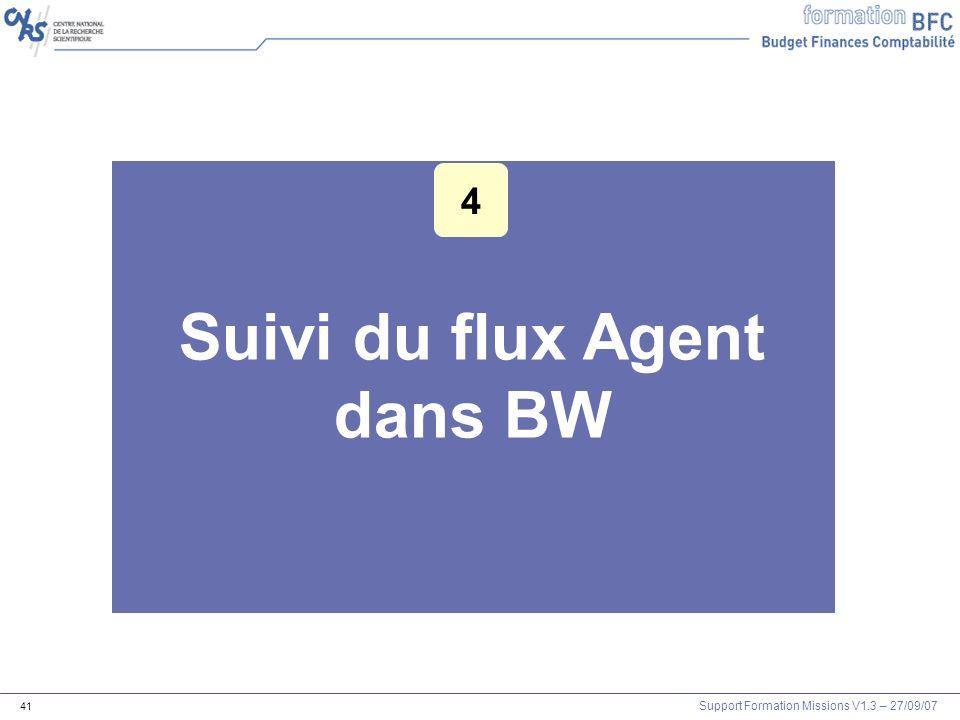 Suivi du flux Agent dans BW
