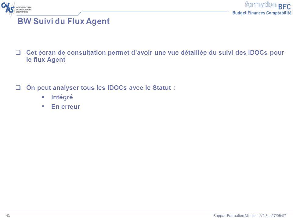 BW Suivi du Flux Agent Cet écran de consultation permet d'avoir une vue détaillée du suivi des IDOCs pour le flux Agent.