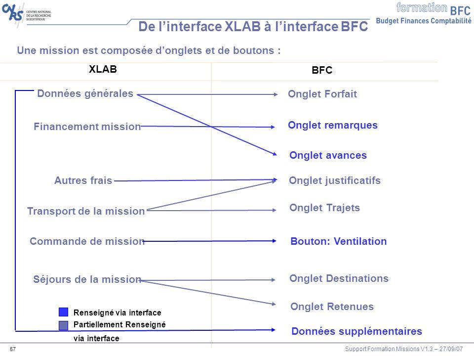 De l'interface XLAB à l'interface BFC