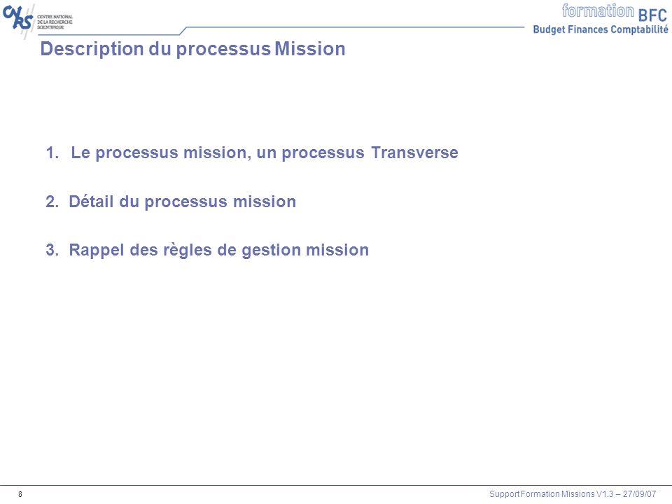 Description du processus Mission