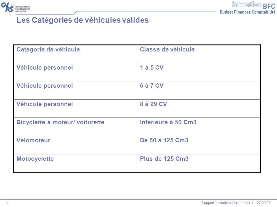 Les Catégories de véhicules valides