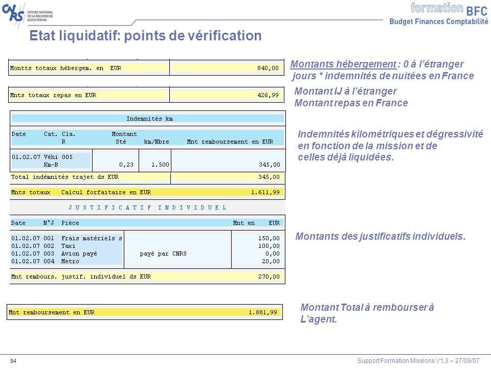 Etat liquidatif: points de vérification
