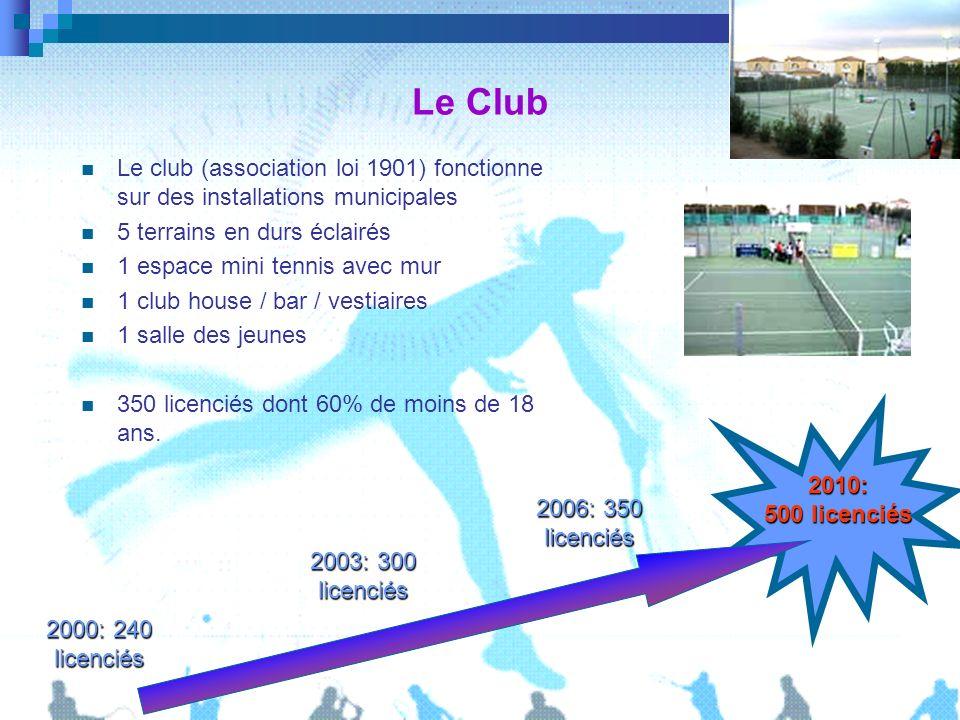 Le Club Le club (association loi 1901) fonctionne sur des installations municipales. 5 terrains en durs éclairés.
