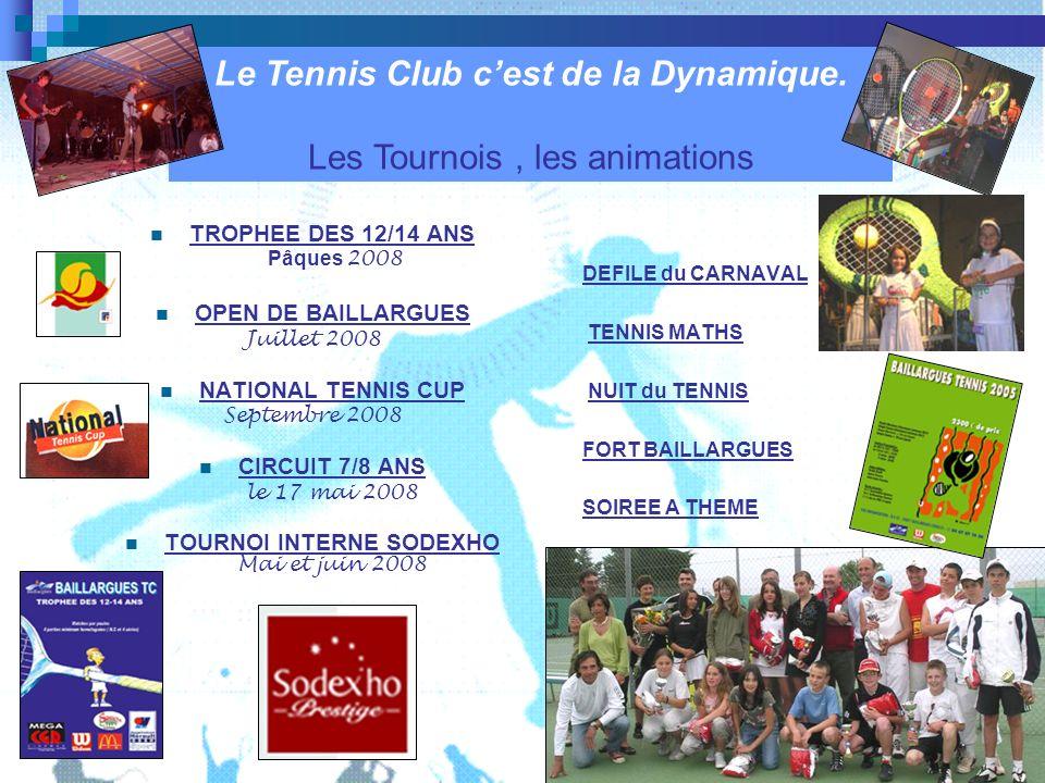 Le Tennis Club c'est de la Dynamique.
