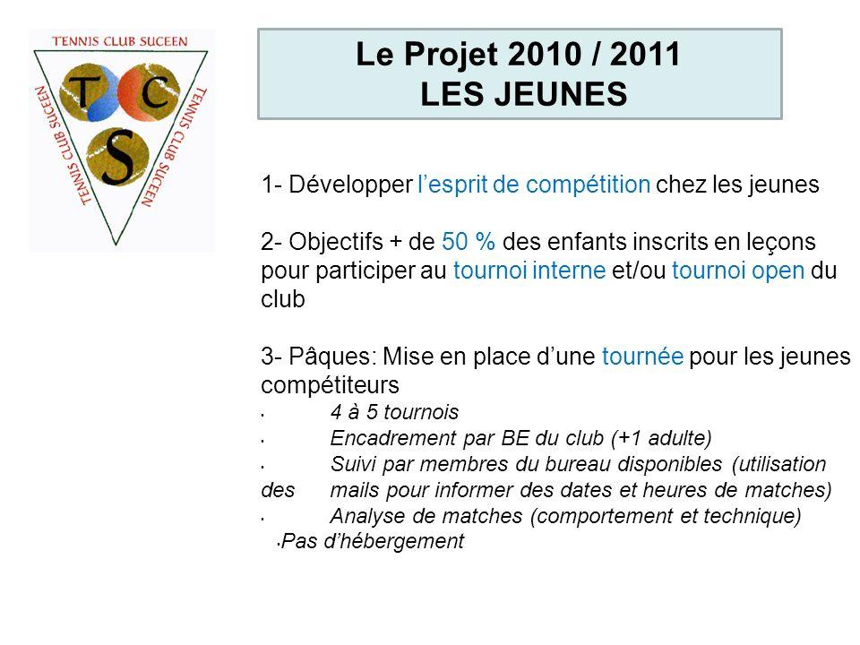 1717 Le Projet 2010 / 2011. LES JEUNES. 1- Développer l'esprit de compétition chez les jeunes.