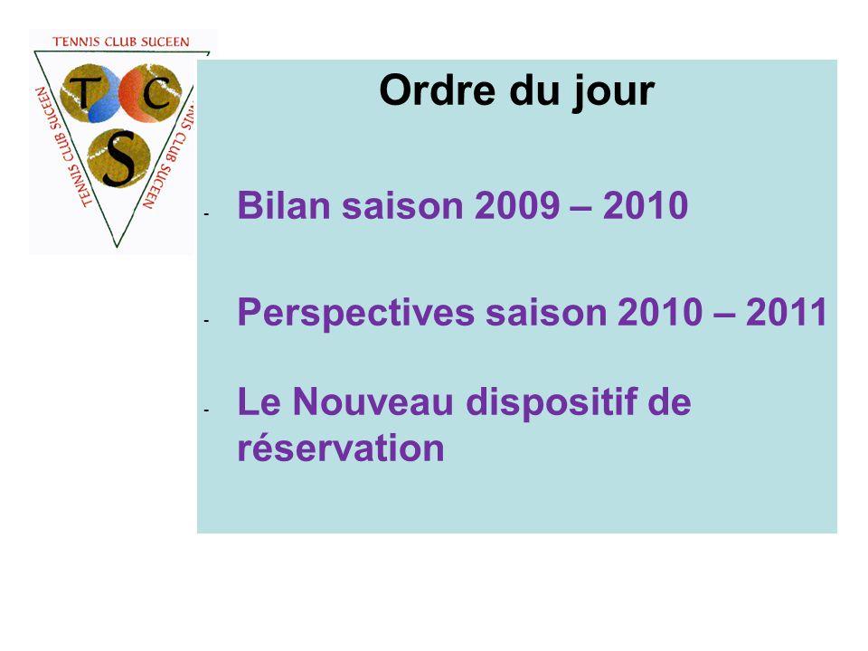 Ordre du jour Bilan saison 2009 – 2010 Perspectives saison 2010 – 2011