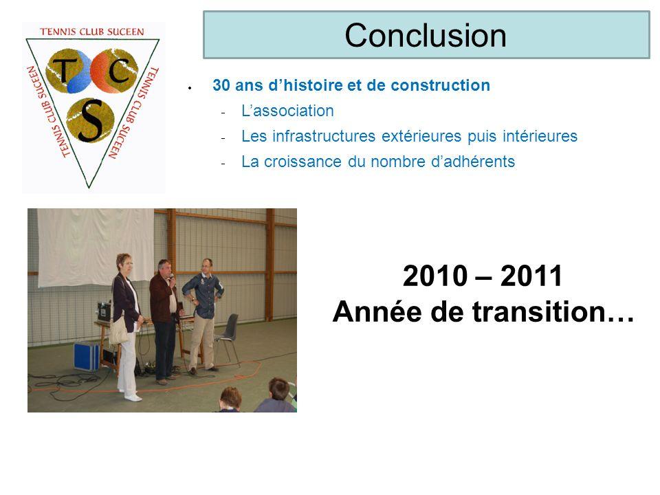 Conclusion 2010 – 2011 Année de transition…