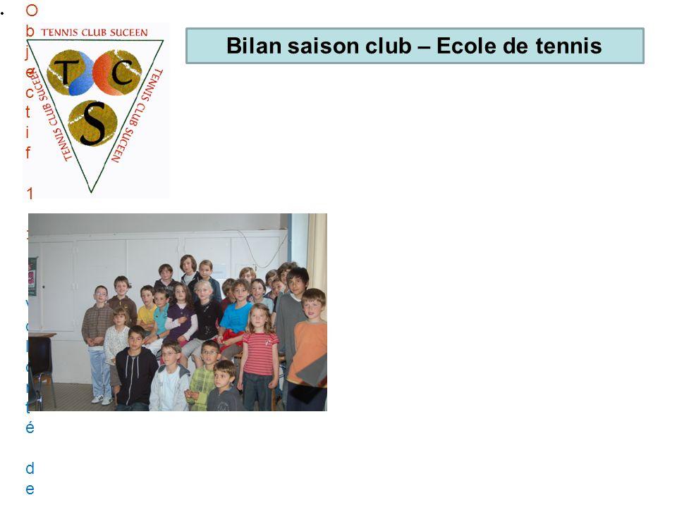 Bilan saison club – Ecole de tennis