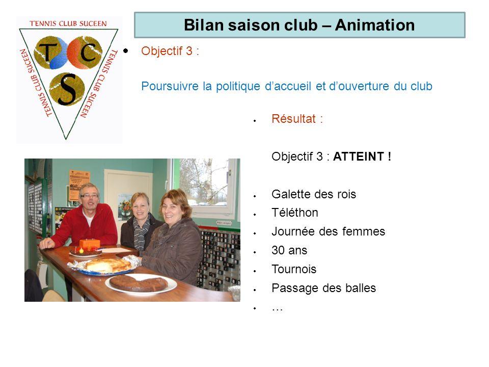 Bilan saison club – Animation