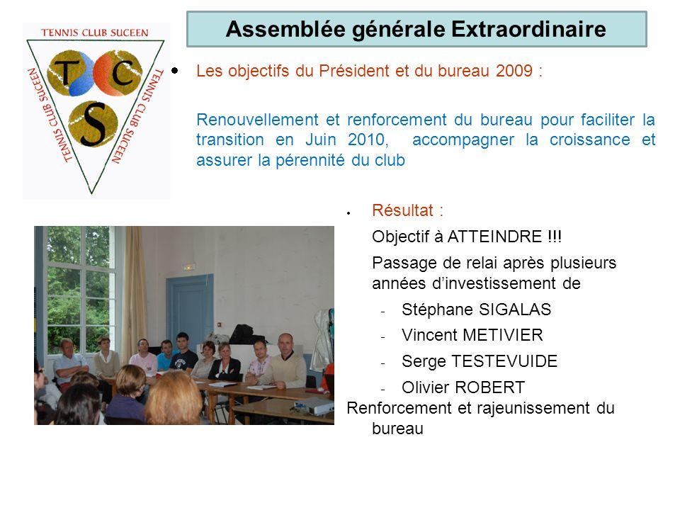 Assemblée générale Extraordinaire