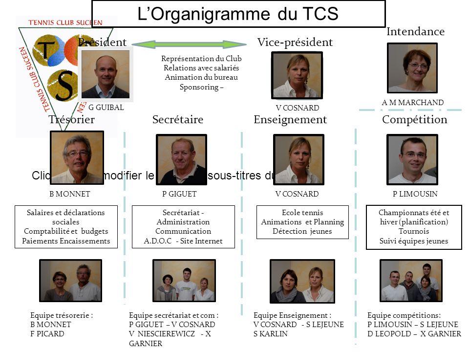L'Organigramme du TCS Intendance Président Vice-président Trésorier