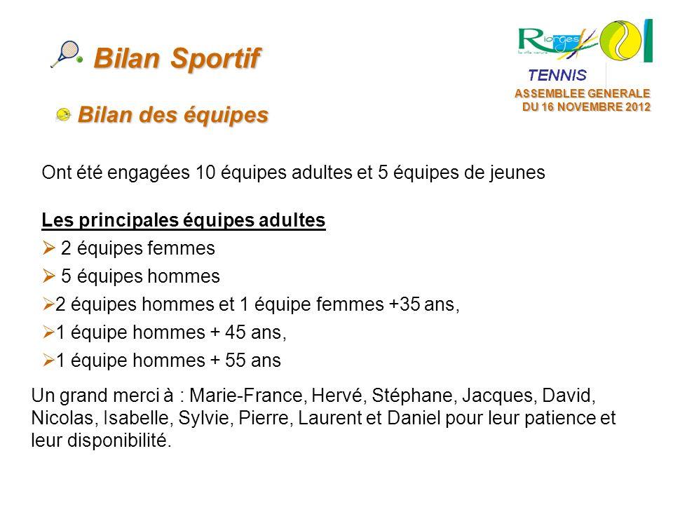 Bilan Sportif Bilan des équipes