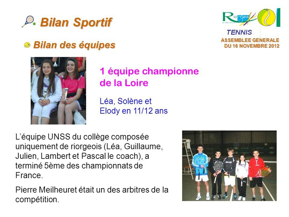 Bilan Sportif Bilan des équipes 1 équipe championne de la Loire