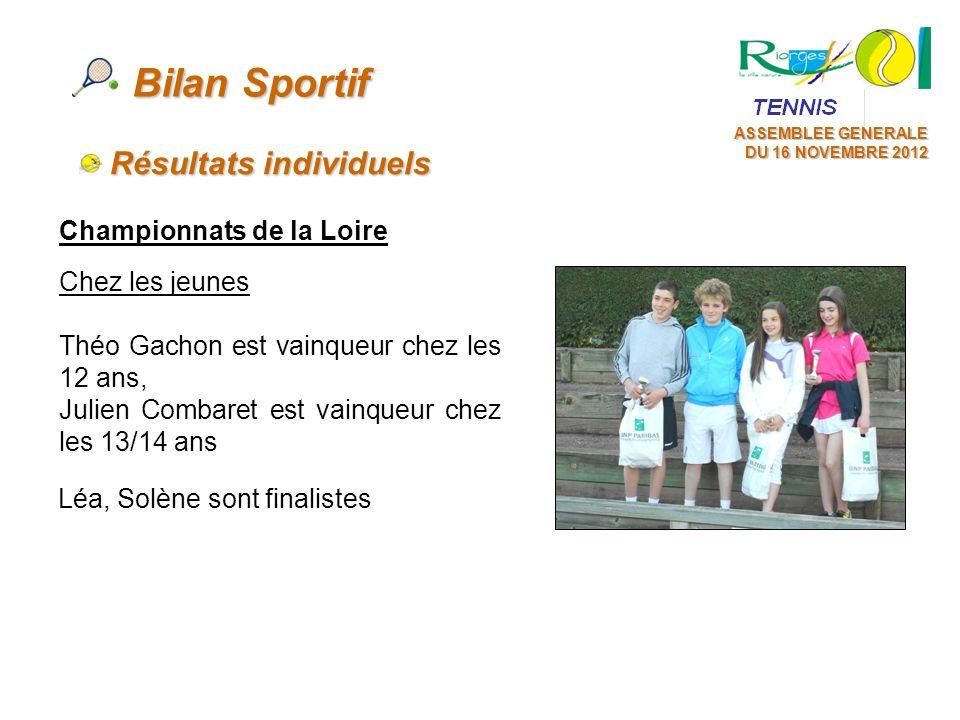 Bilan Sportif Résultats individuels Championnats de la Loire