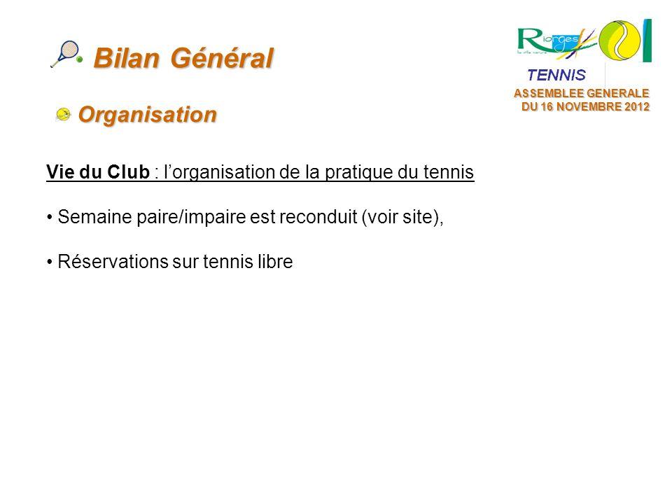 Bilan Général Organisation