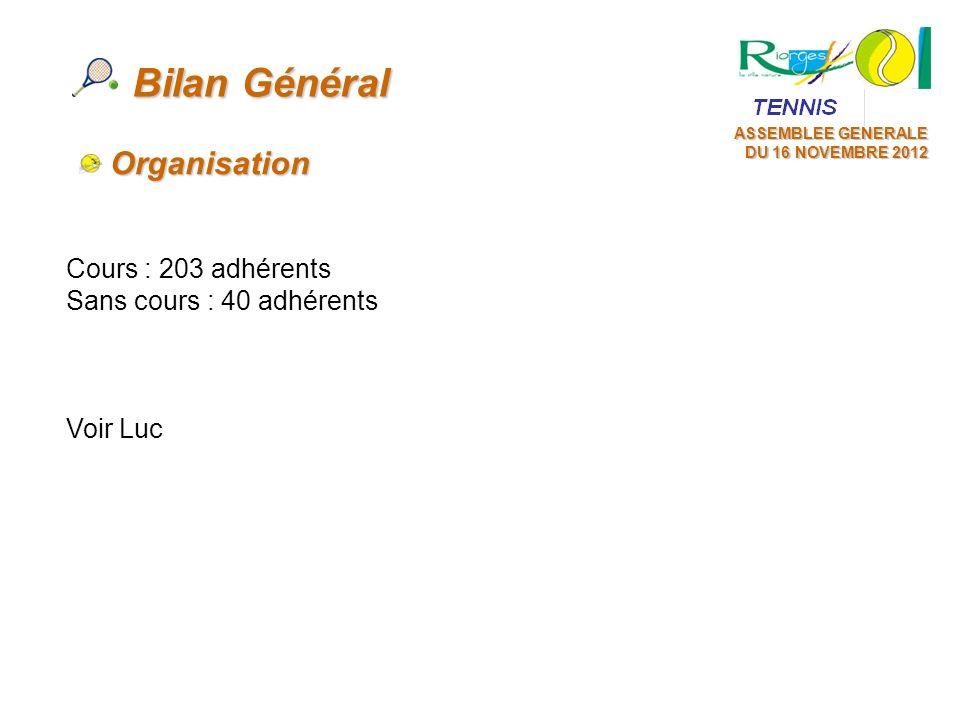 Bilan Général Organisation Cours : 203 adhérents