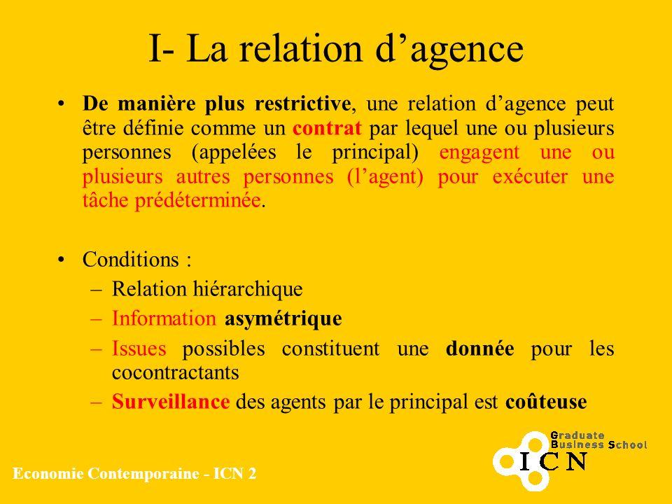 I- La relation d'agence