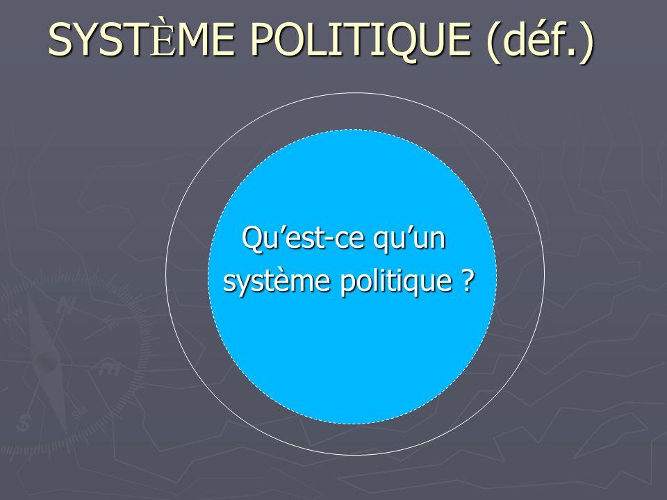 SYSTÈME POLITIQUE (déf.)