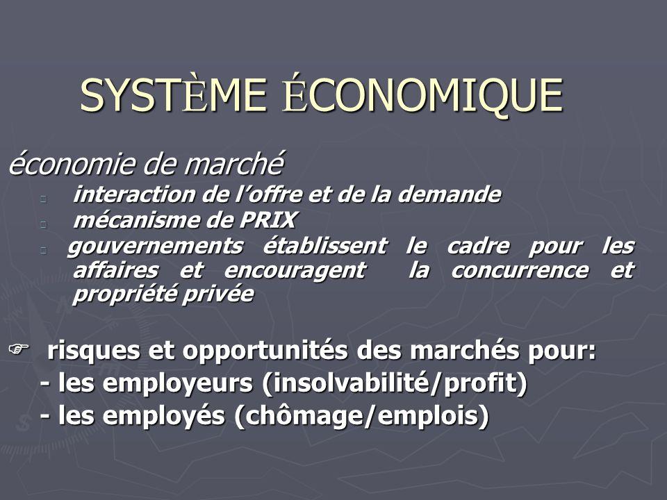 SYSTÈME ÉCONOMIQUE économie de marché