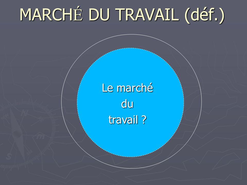 MARCHÉ DU TRAVAIL (déf.)