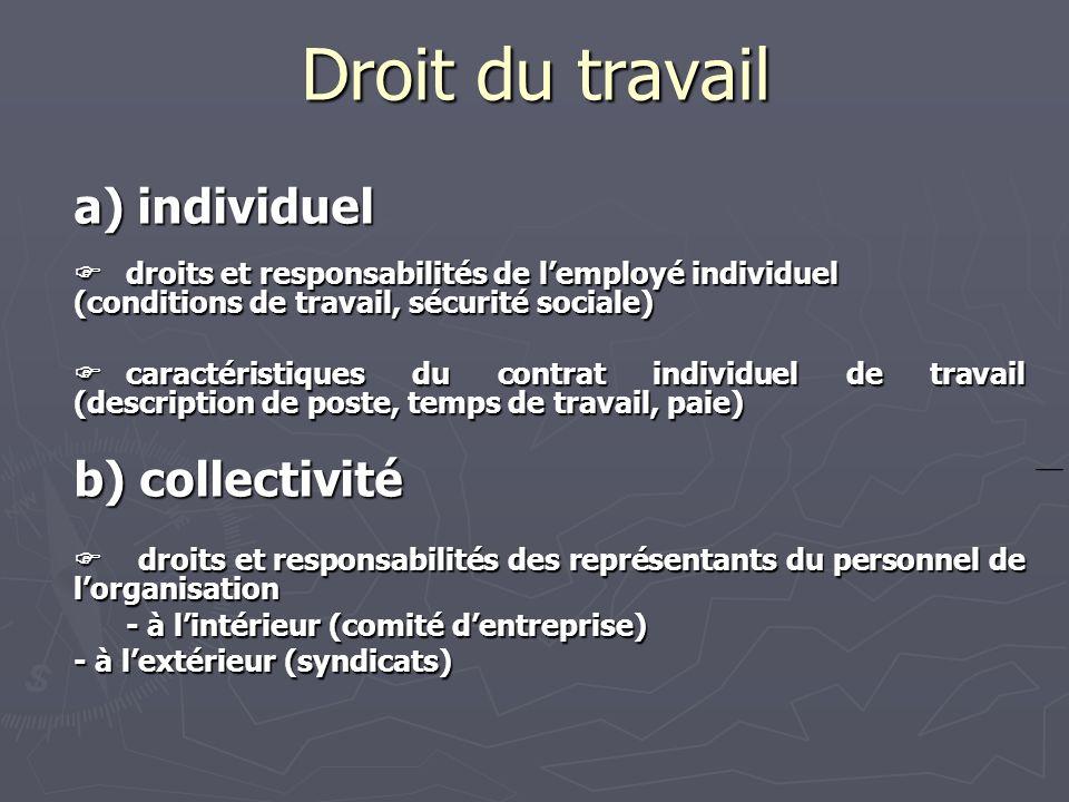 Droit du travail a) individuel b) collectivité
