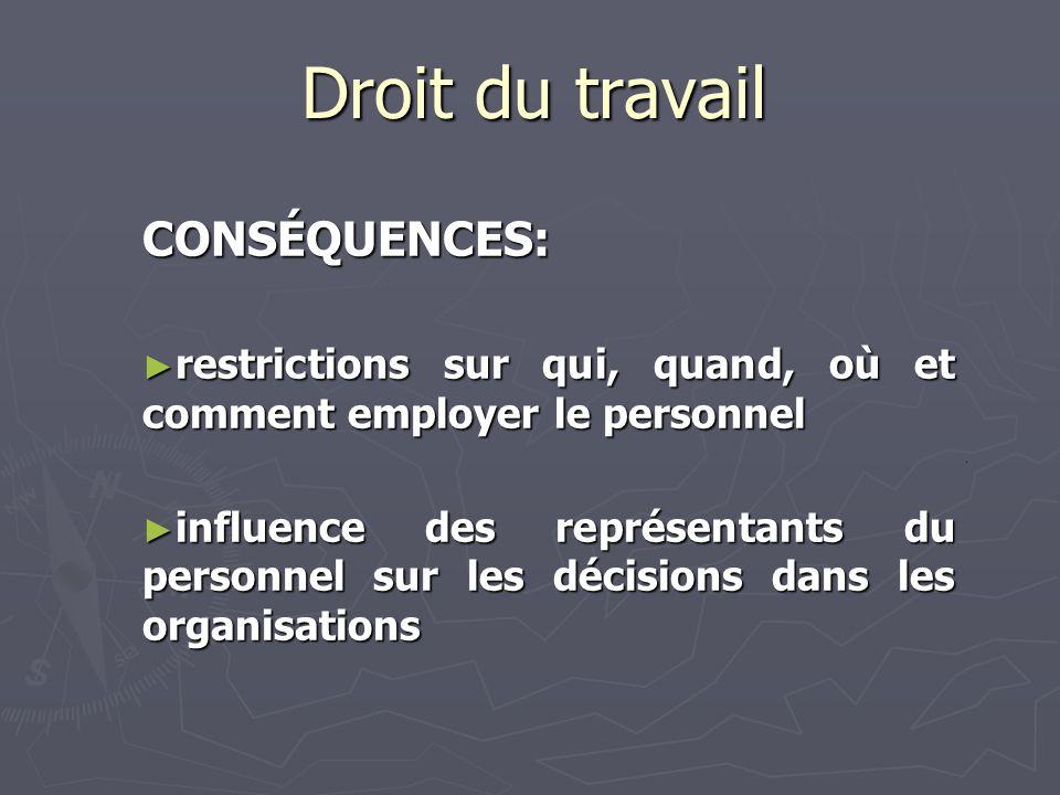 Droit du travail CONSÉQUENCES: