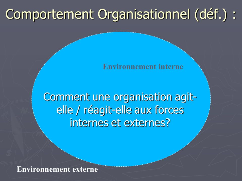 Comportement Organisationnel (déf.) :