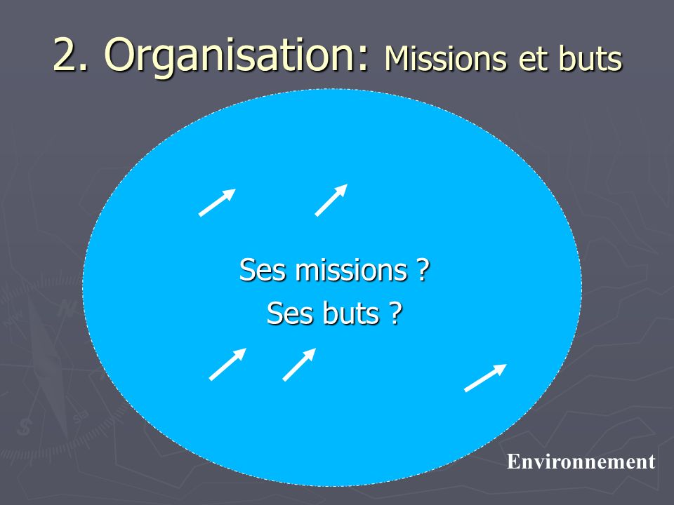 2. Organisation: Missions et buts