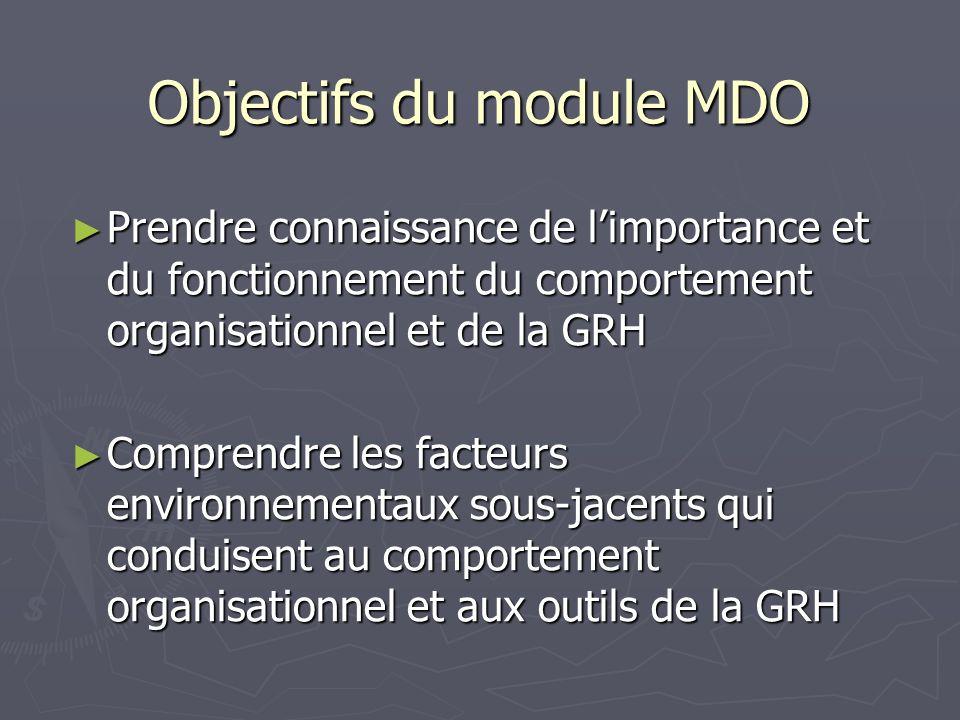 Objectifs du module MDO