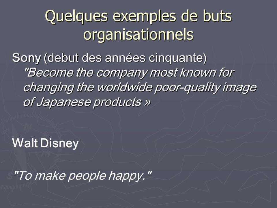 Quelques exemples de buts organisationnels