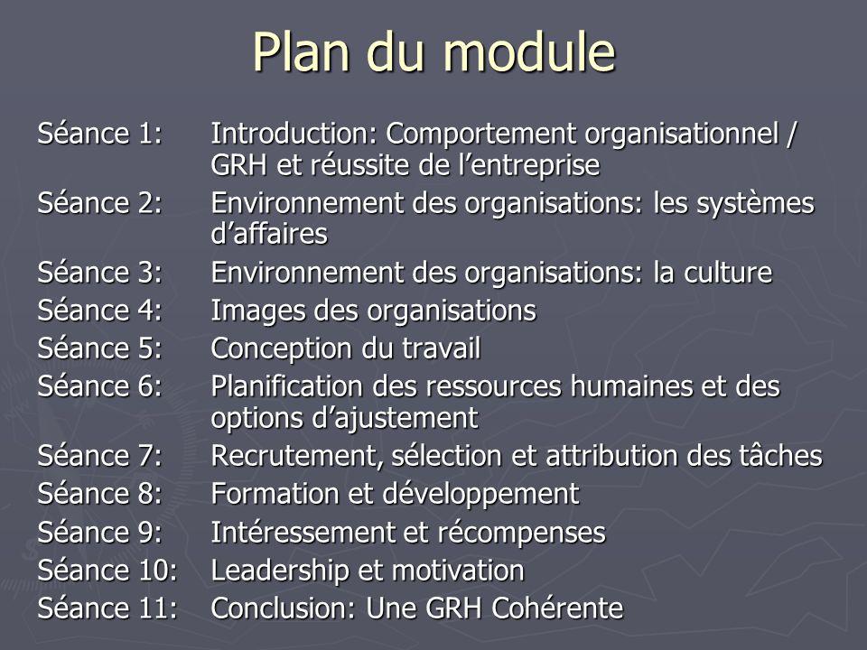 Plan du module Séance 1: Introduction: Comportement organisationnel / GRH et réussite de l'entreprise.