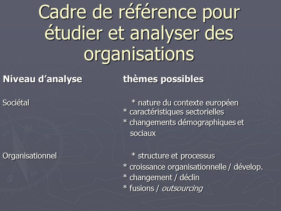 Cadre de référence pour étudier et analyser des organisations