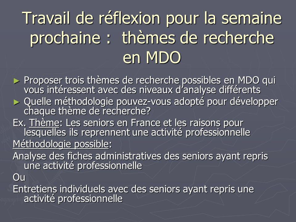 Travail de réflexion pour la semaine prochaine : thèmes de recherche en MDO