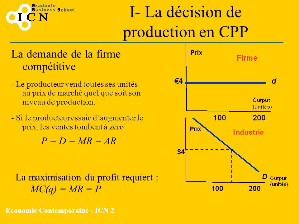 I- La décision de production en CPP