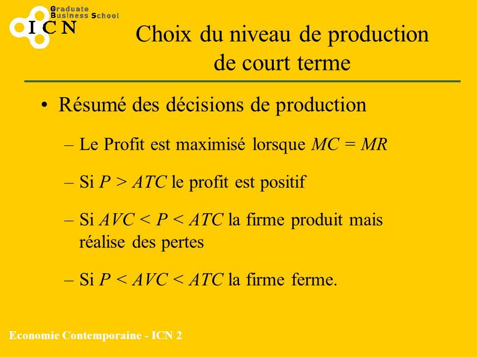 Choix du niveau de production de court terme