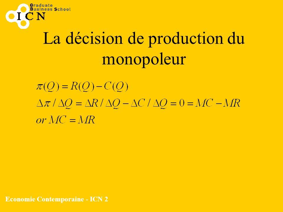 La décision de production du monopoleur