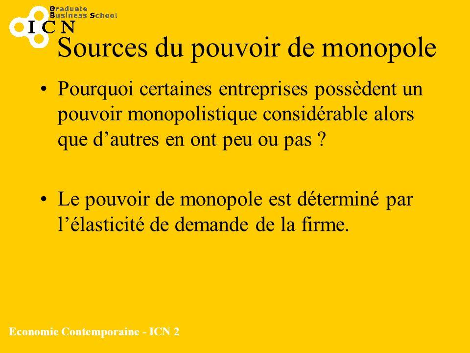 Sources du pouvoir de monopole
