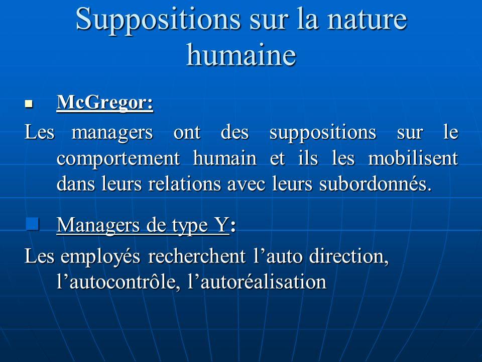 Suppositions sur la nature humaine