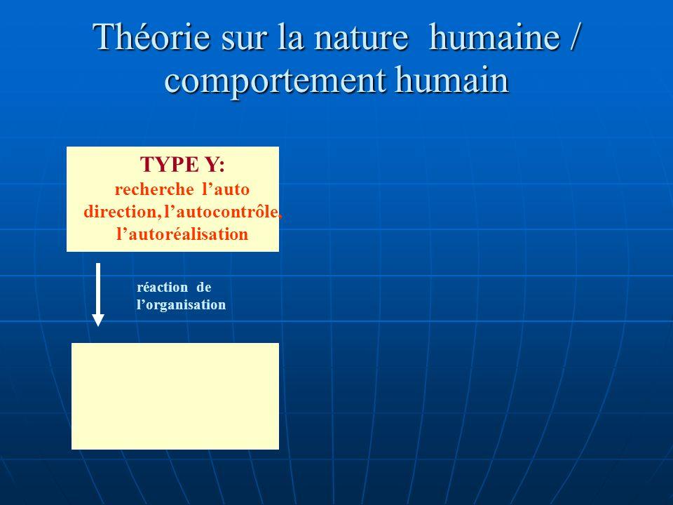 Théorie sur la nature humaine / comportement humain