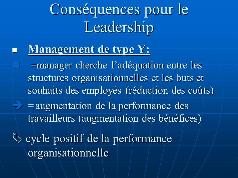 Conséquences pour le Leadership