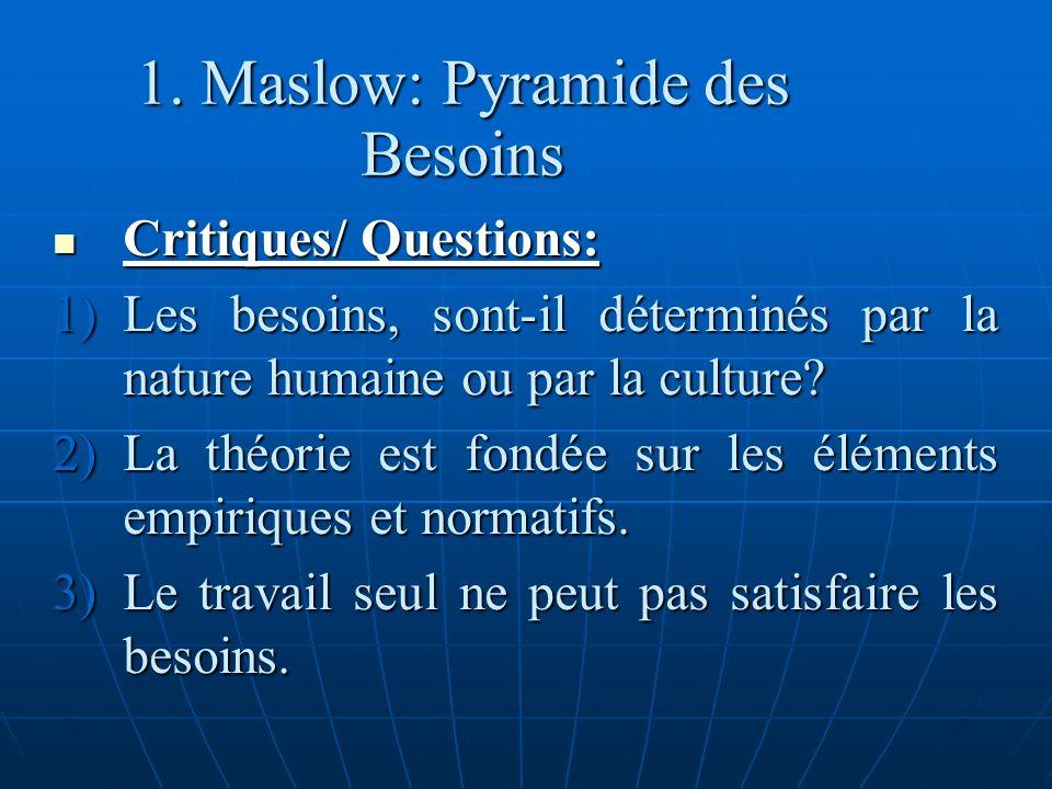1. Maslow: Pyramide des Besoins
