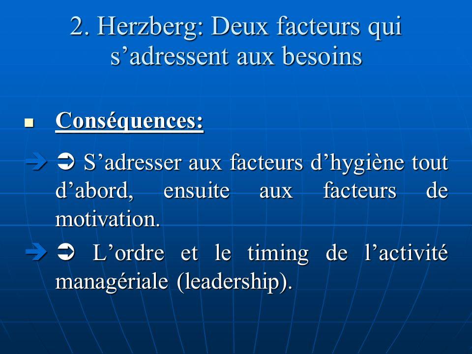 2. Herzberg: Deux facteurs qui s'adressent aux besoins