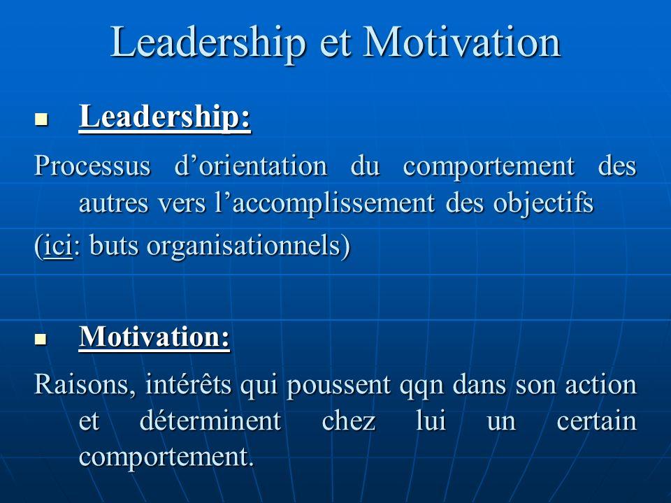 Leadership et Motivation