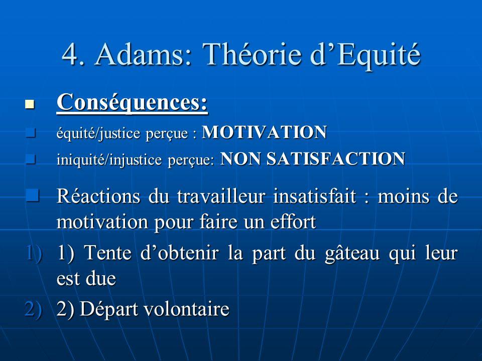 4. Adams: Théorie d'Equité