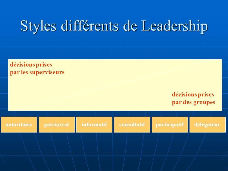 Styles différents de Leadership