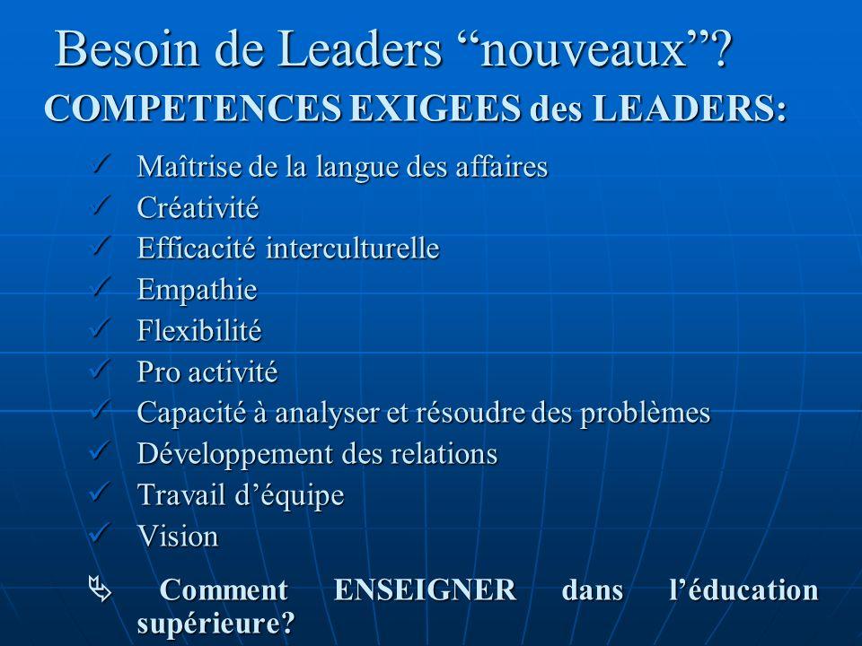 Besoin de Leaders nouveaux