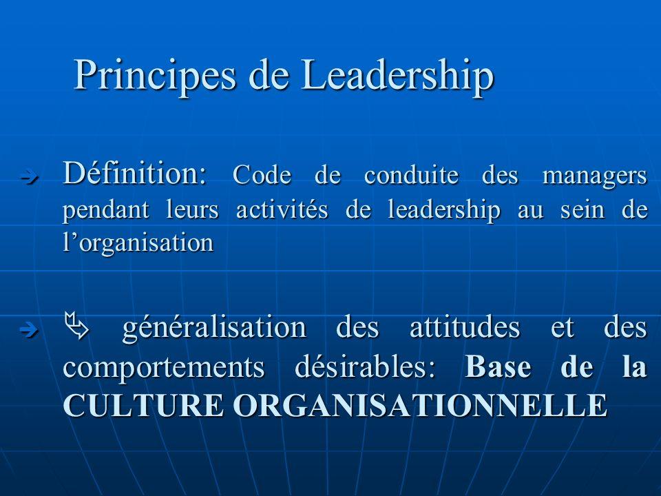 Principes de Leadership